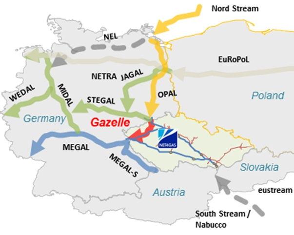 Network Pipeline east europe